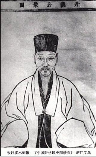朱丹溪木刻像 《中国医学通史图谱卷》浙江义乌